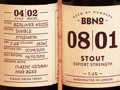 Brew by Numbers image